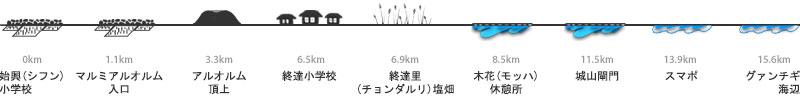 f:id:jejutour_jp:20171005194731j:plain