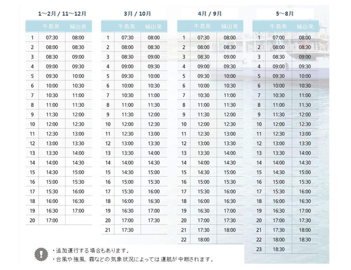 f:id:jejutour_jp:20190509163407j:plain