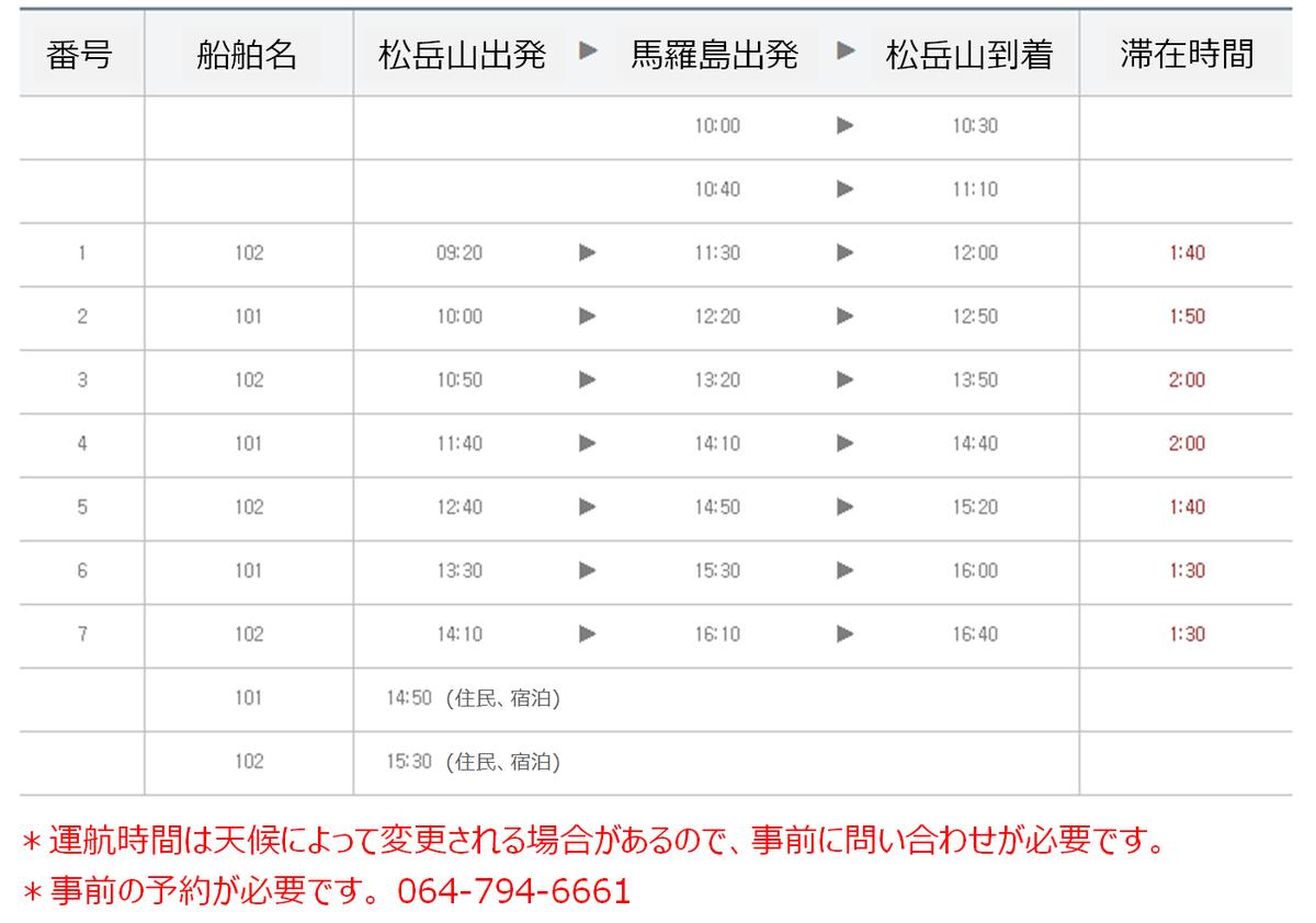 f:id:jejutour_jp:20191014131857p:plain