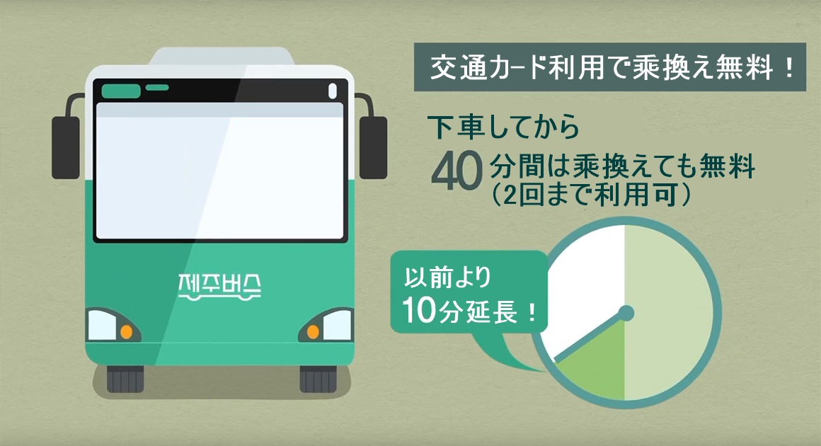 f:id:jejutour_jp:20200219103834j:plain