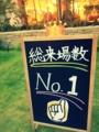 1~9を繰り返す・No.1の名前