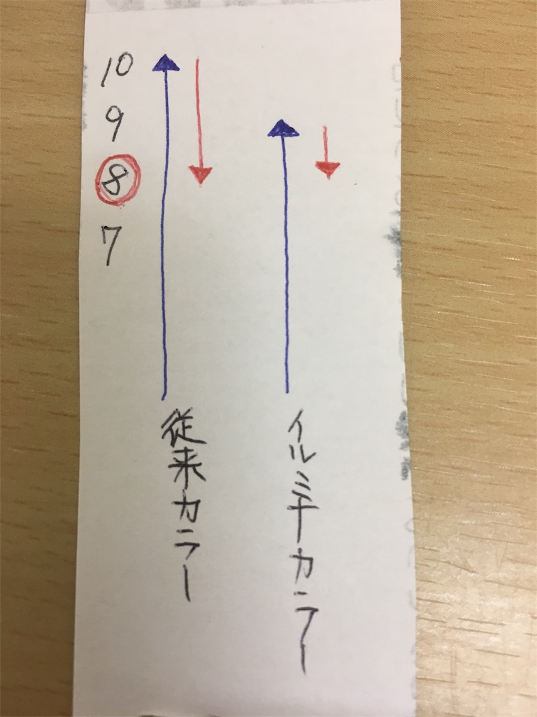 f:id:jericho_zaitsu:20180509154539j:image