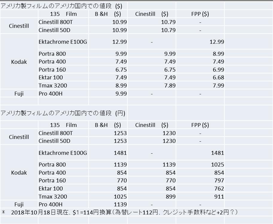f:id:jerryfish0920:20181019033558p:plain