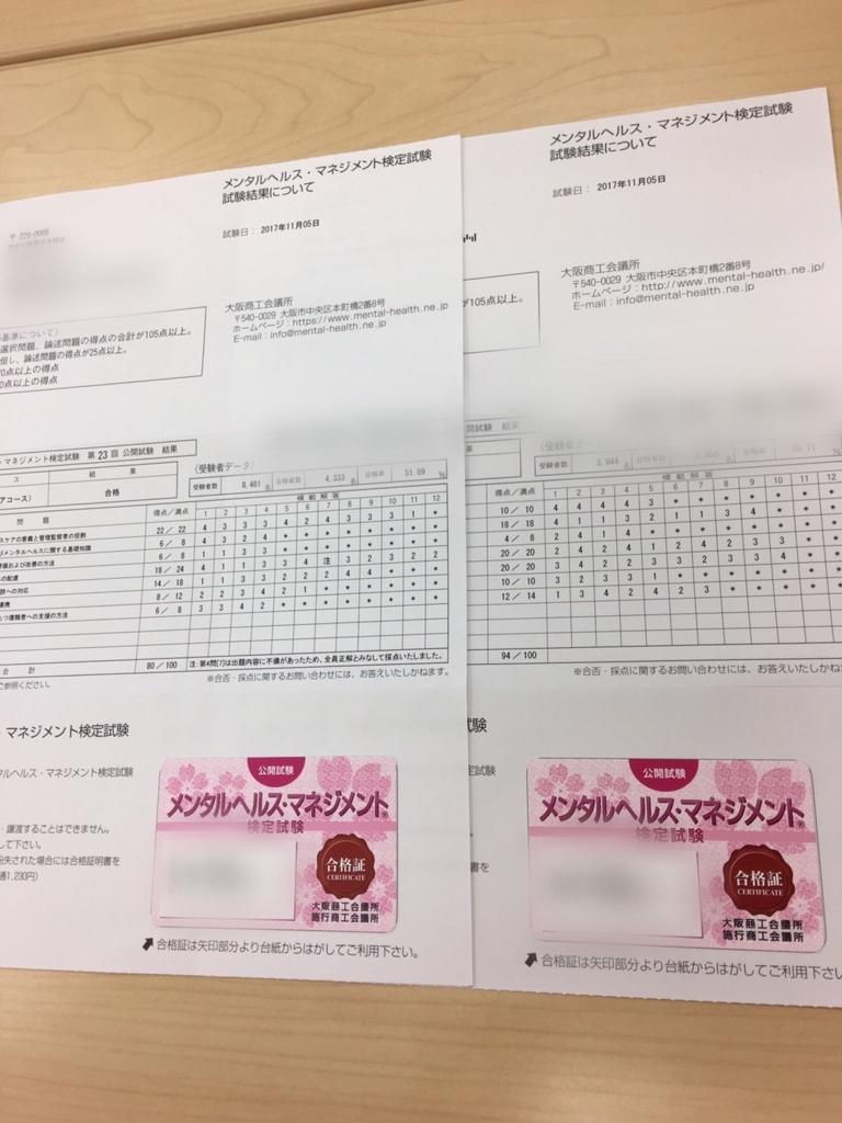 メンタルヘルスマネジメント3級、2級同時合格!!