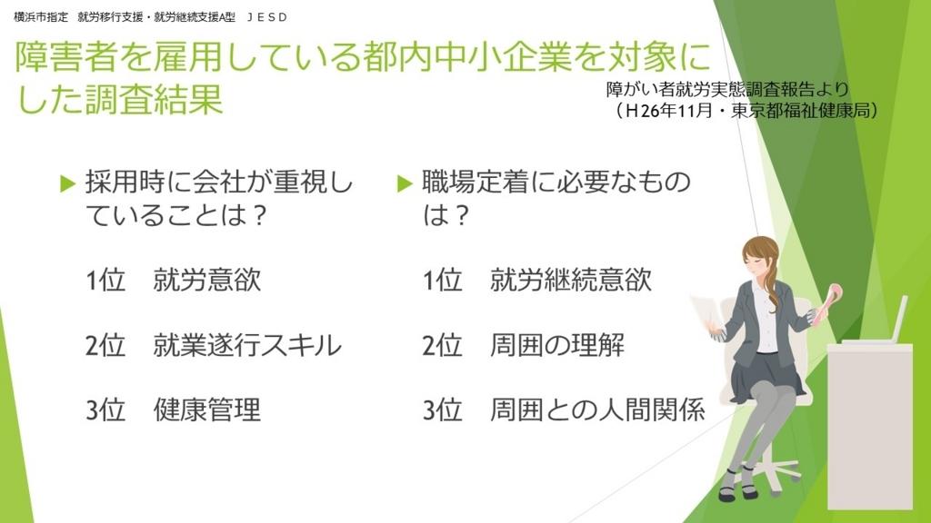 f:id:jesd_yokohama:20171227171530j:plain