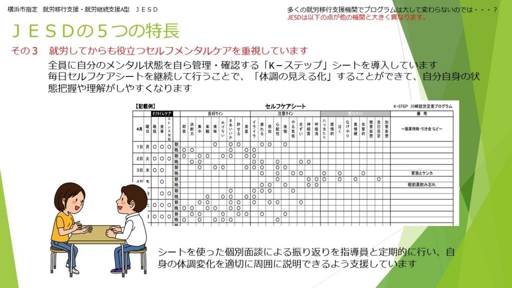 f:id:jesd_yokohama:20171229173353j:plain