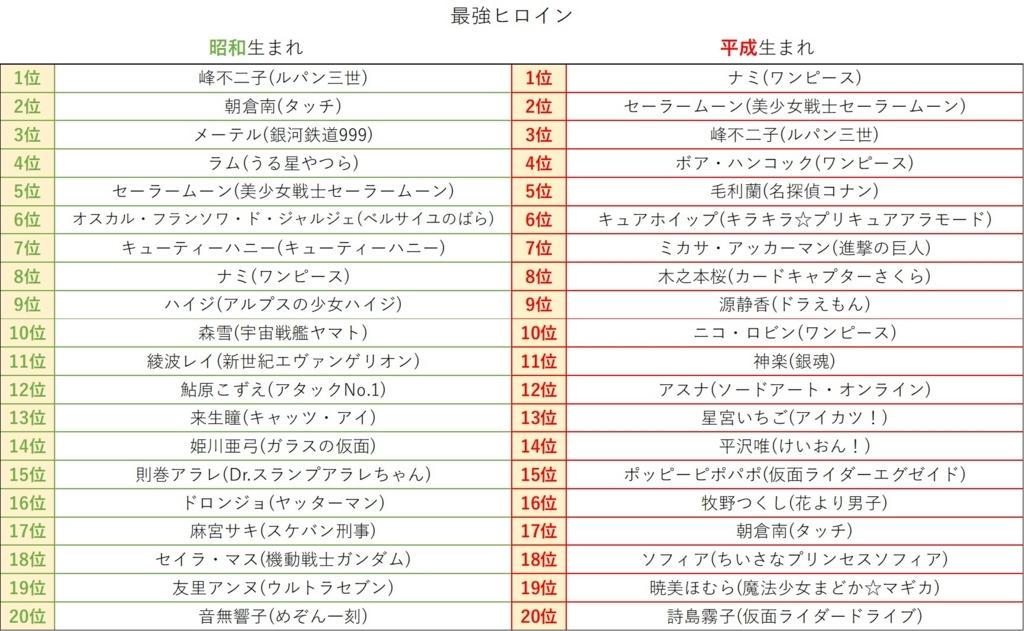 f:id:jewel_yuki:20170827125533j:plain:w300