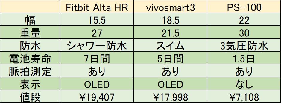 f:id:jewel_yuki:20170829220921j:plain:w600
