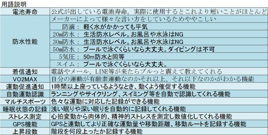 f:id:jewel_yuki:20180105233531p:plain
