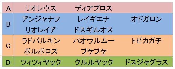 f:id:jewel_yuki:20180130233534p:plain