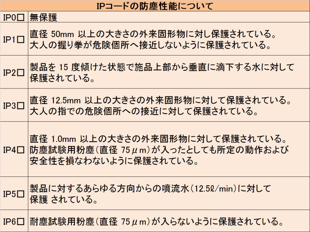 f:id:jewel_yuki:20180717215352p:plain