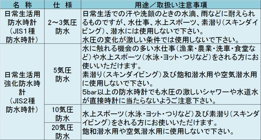 f:id:jewel_yuki:20180717215456p:plain