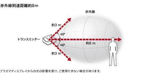 f:id:jewel_yuki:20200103000612j:plain