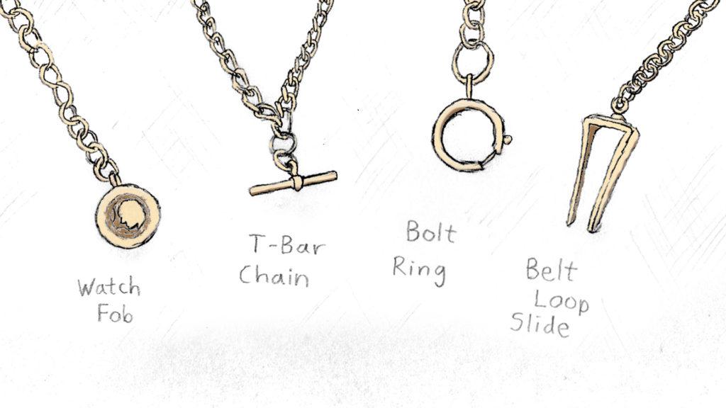 f:id:jewellerywanderlust:20210227131729j:plain