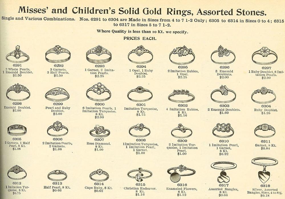 f:id:jewellerywanderlust:20210228103117j:plain