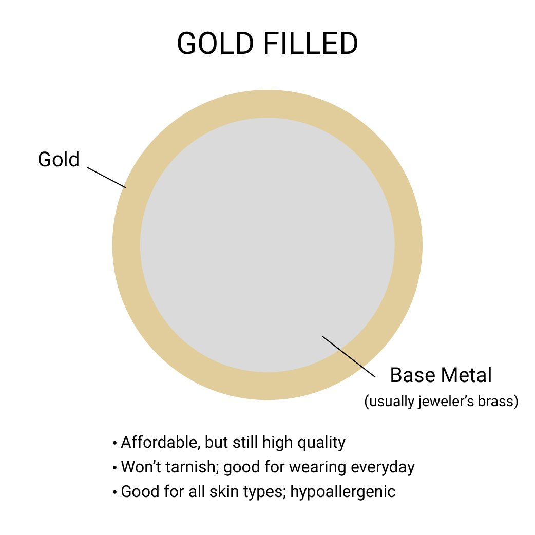 f:id:jewellerywanderlust:20210306012131j:plain