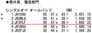 13shizuoka