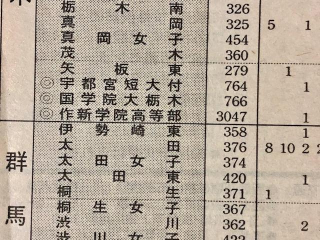高校 日本 マンモス 校 一 の 【堺市クイズ!】昔、日本一のマンモス校だったのは、どこの中学校でしょう?:│さかにゅー