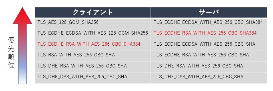 f:id:jhaku:20200320185836p:plain