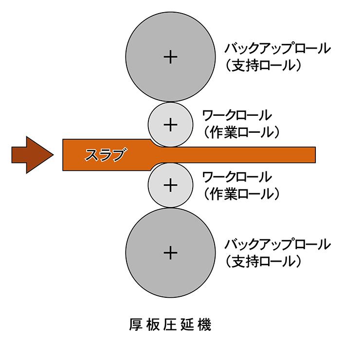 f:id:jiajiawarabi:20210209160155j:plain