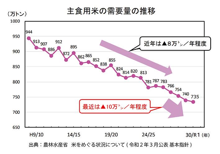 f:id:jiajiawarabi:20210216163617j:plain