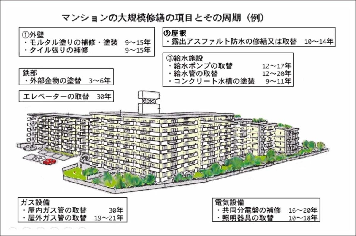 f:id:jiajiawarabi:20210609142448j:plain