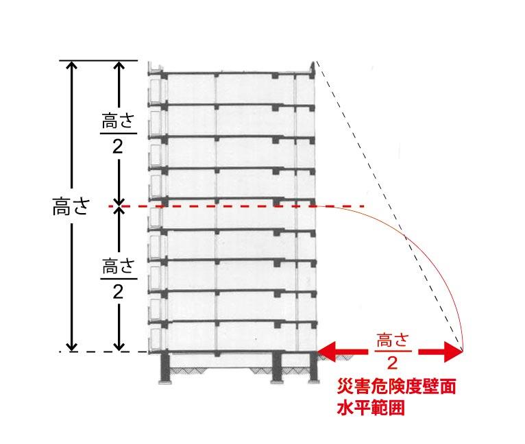 f:id:jiajiawarabi:20210609152322j:plain