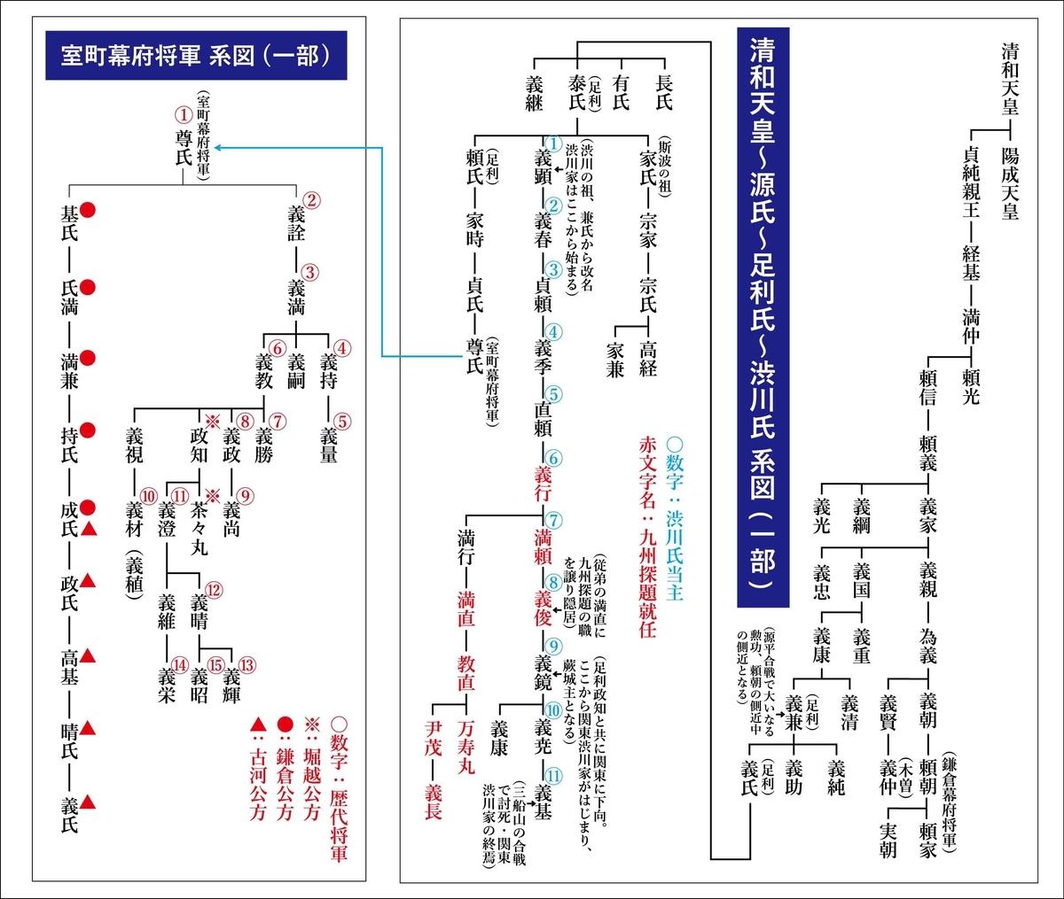 f:id:jiajiawarabi:20210704165425j:plain