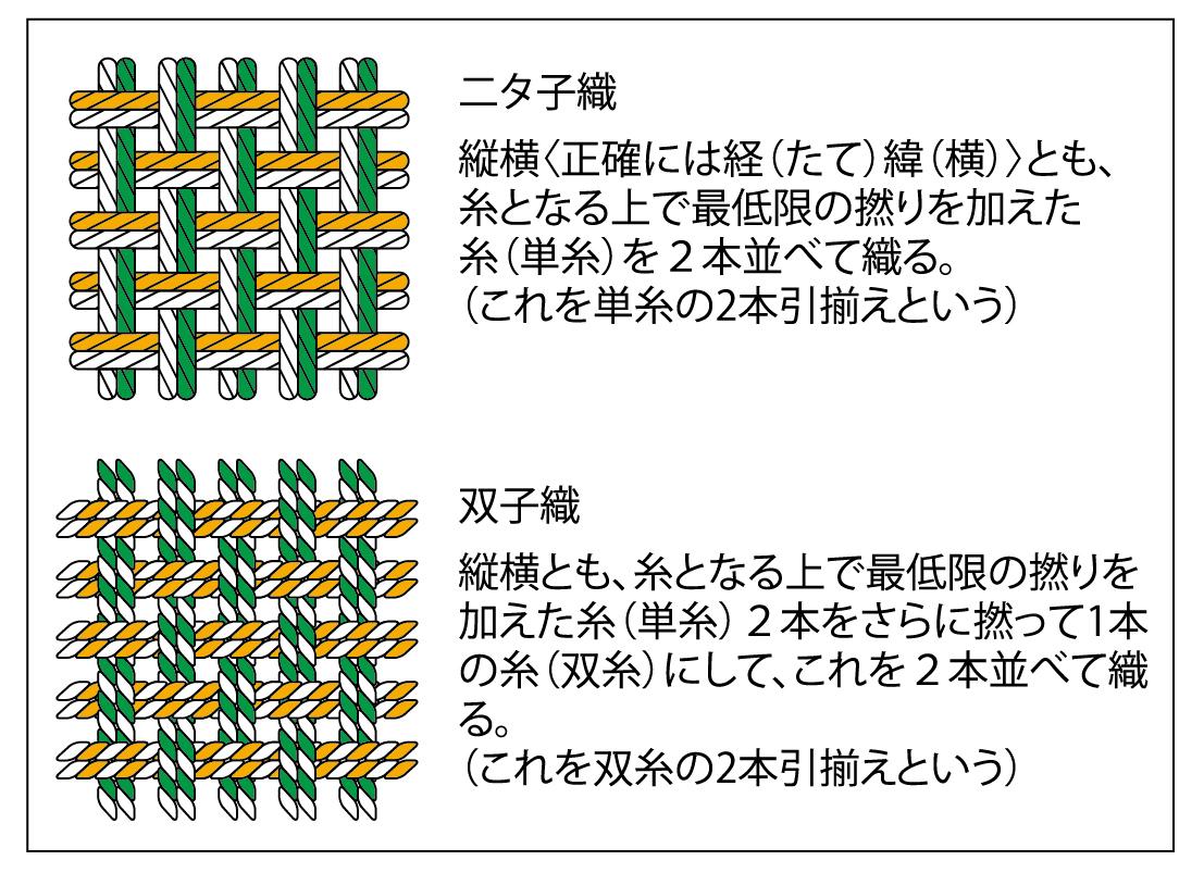 f:id:jiajiawarabi:20210822134824j:plain