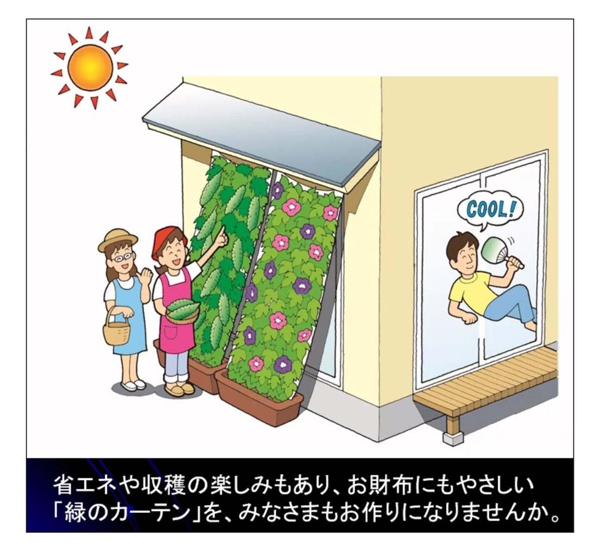 f:id:jiajiawarabi:20210822135235j:plain