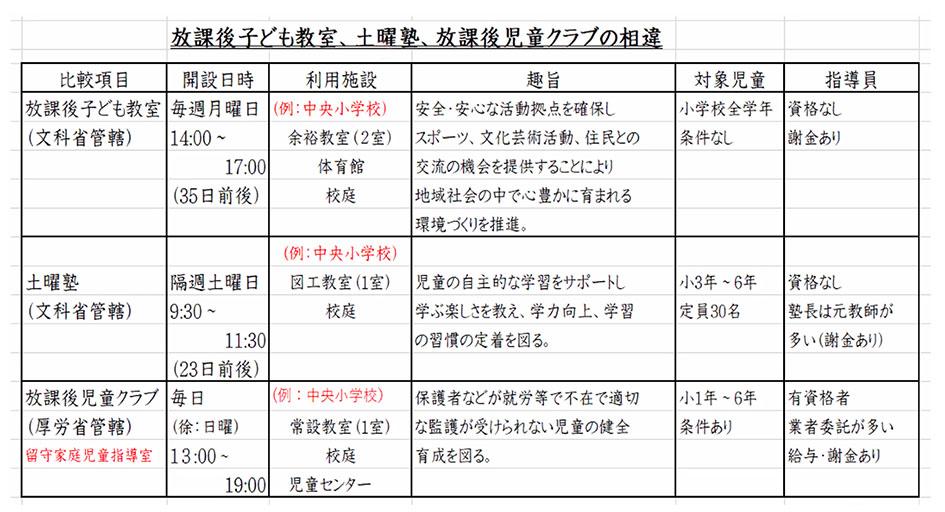 f:id:jiajiawarabi:20210911161904j:plain