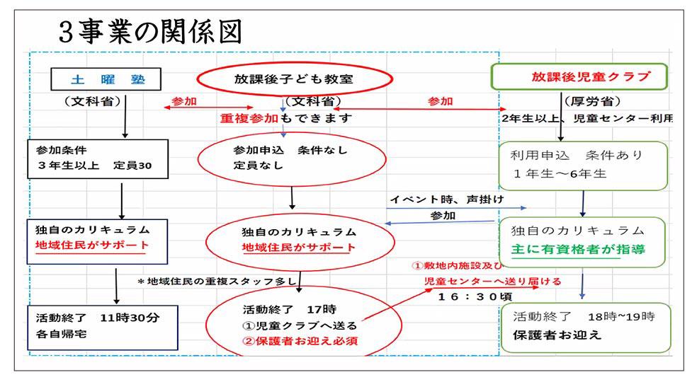 f:id:jiajiawarabi:20210911162004j:plain