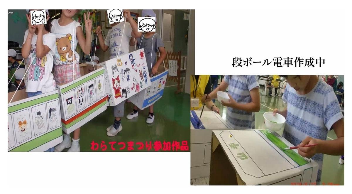f:id:jiajiawarabi:20210911165241j:plain