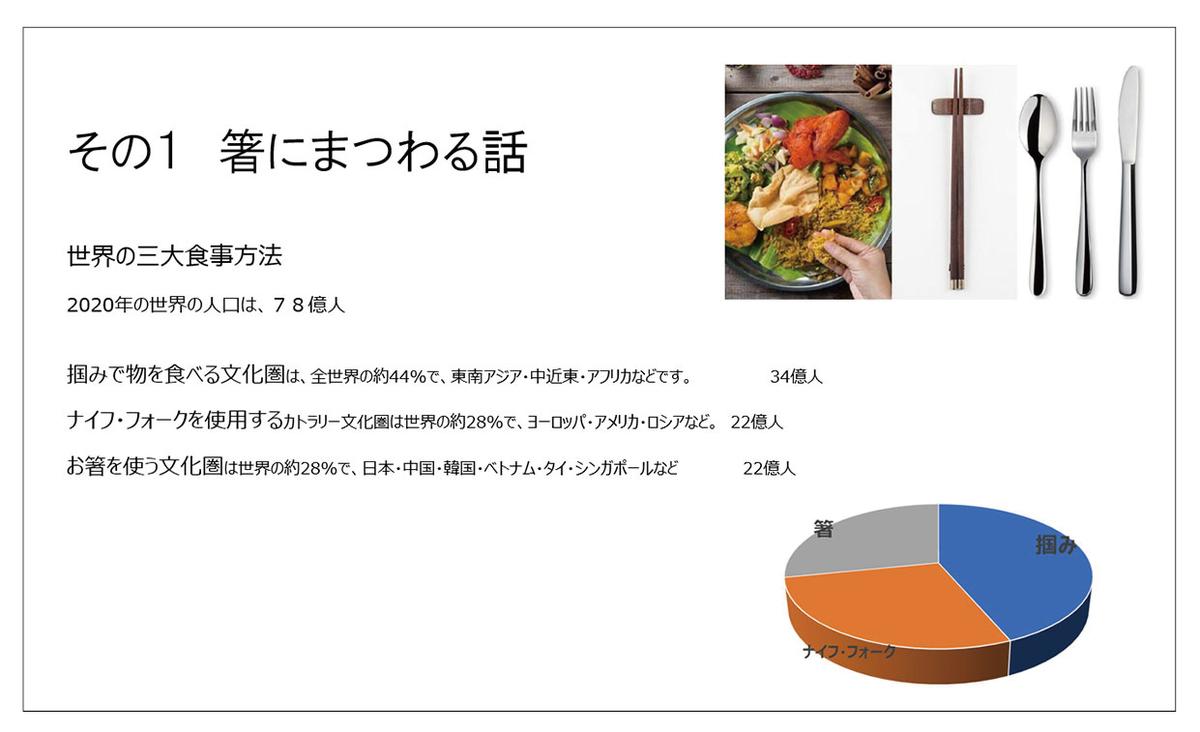 f:id:jiajiawarabi:20211007171307j:plain