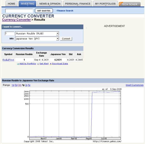 http://finance.yahoo.com/currency/convert?amt=1&from=RUB&to=JPY&submit=Convert