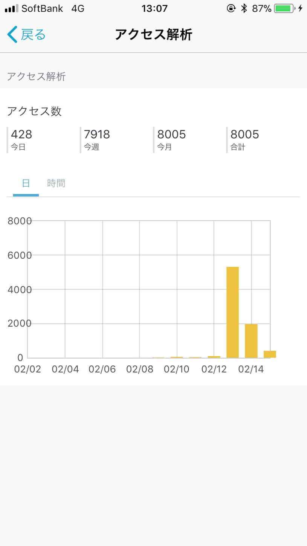 f:id:jibuchang:20180220090325p:image