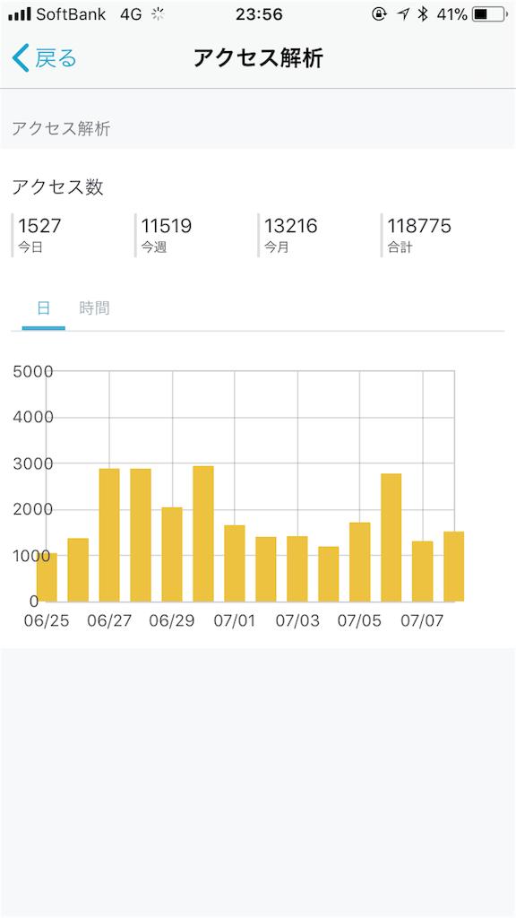 f:id:jibuchang:20180709075223p:image