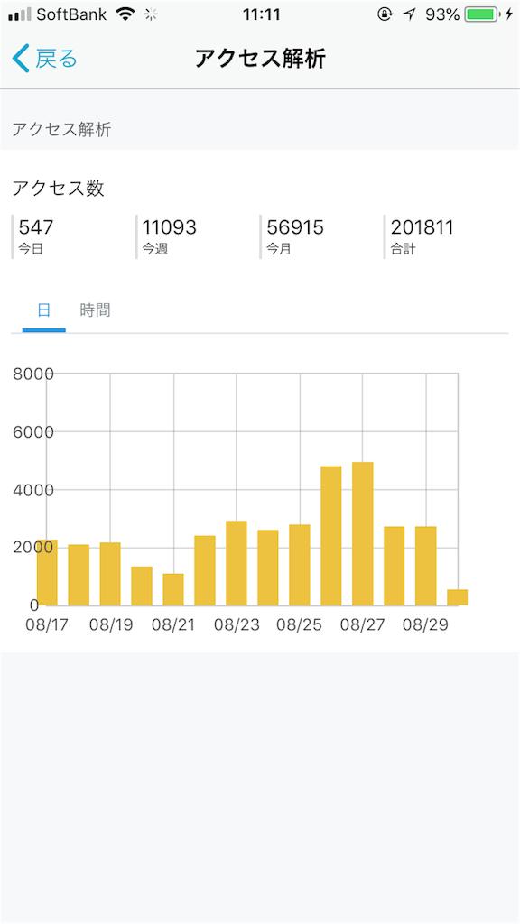f:id:jibuchang:20180830111218p:image