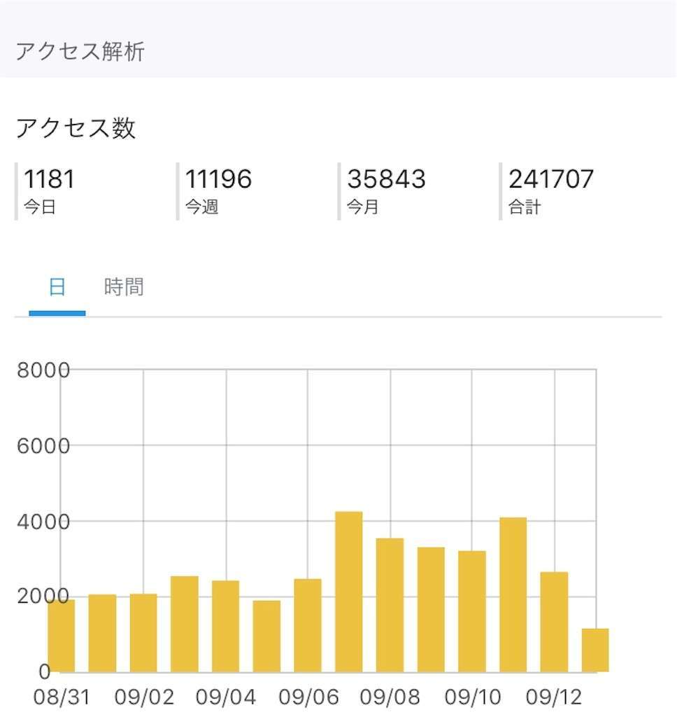 f:id:jibuchang:20180913150148j:image