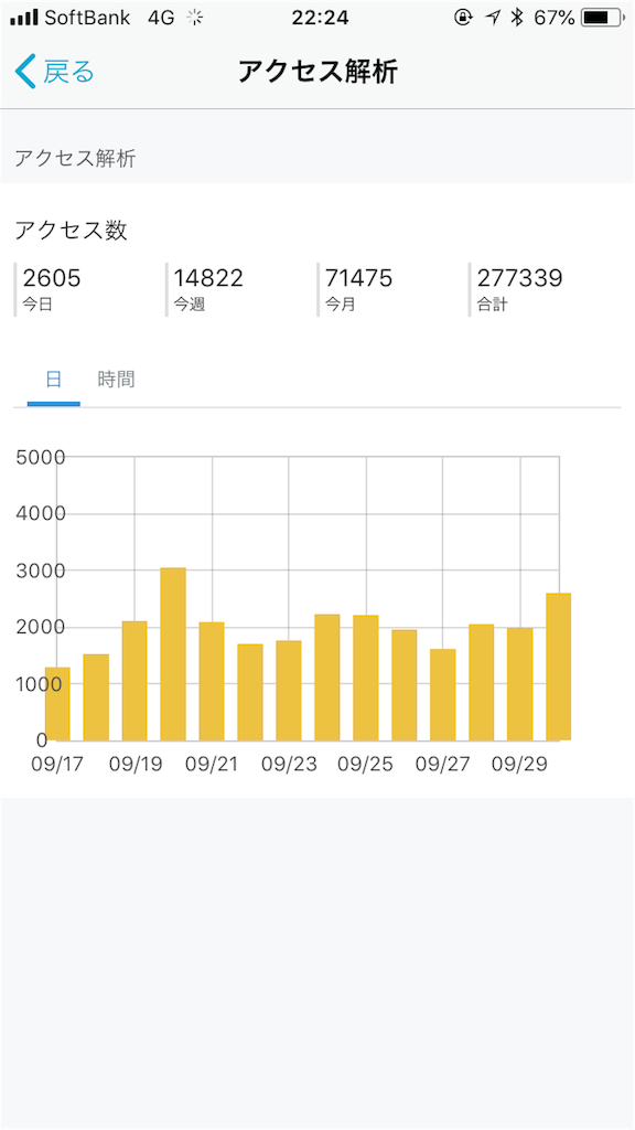 f:id:jibuchang:20181001091910p:image