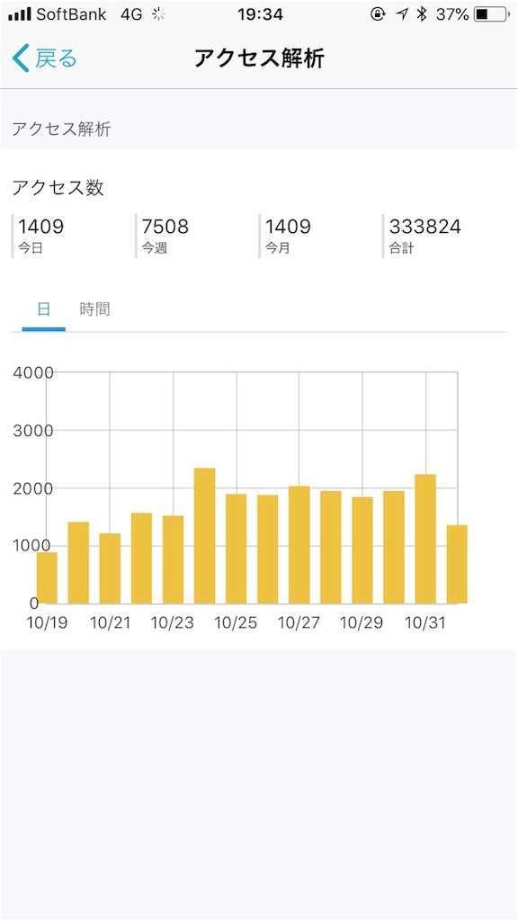 f:id:jibuchang:20181108145720j:image