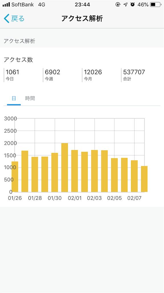 f:id:jibuchang:20190209130333p:image