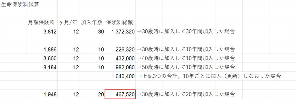 f:id:jibun2030:20180711001106p:plain