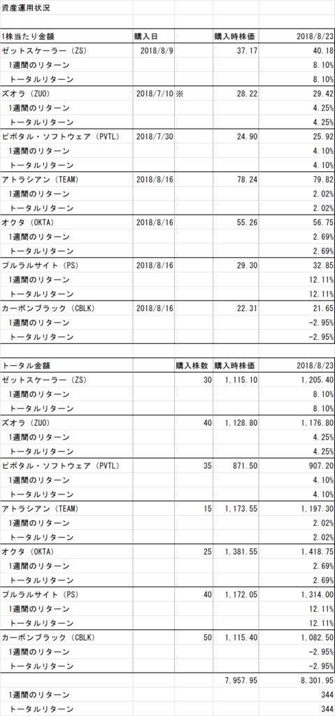 f:id:jibun2030:20180824014154p:plain