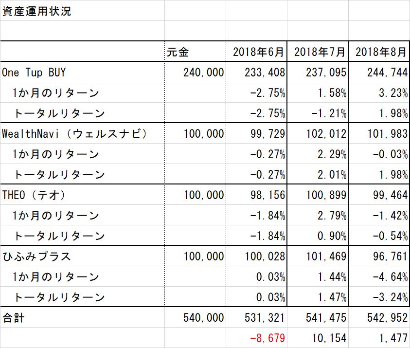 f:id:jibun2030:20180830022451p:plain