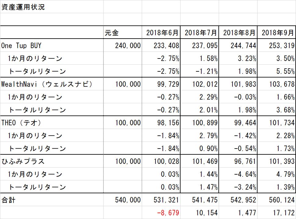 f:id:jibun2030:20181001020157p:plain
