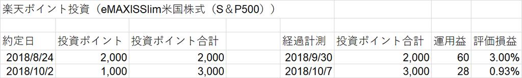 f:id:jibun2030:20181007193921p:plain