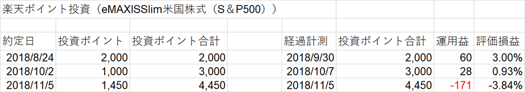 f:id:jibun2030:20181105043332p:plain