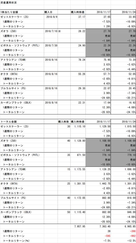 f:id:jibun2030:20181125214902p:plain