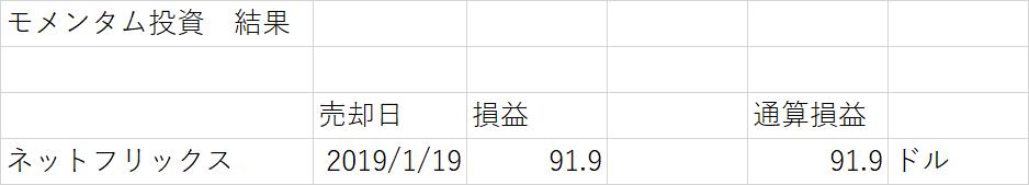 f:id:jibun2030:20190121014834p:plain